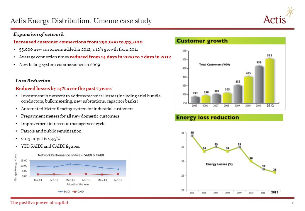 Actis Energy Distribution: Umeme case study