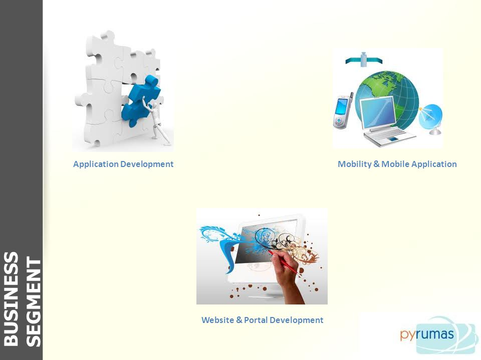 BUSINESS SEGMENT Application Development Mobility & Mobile Application