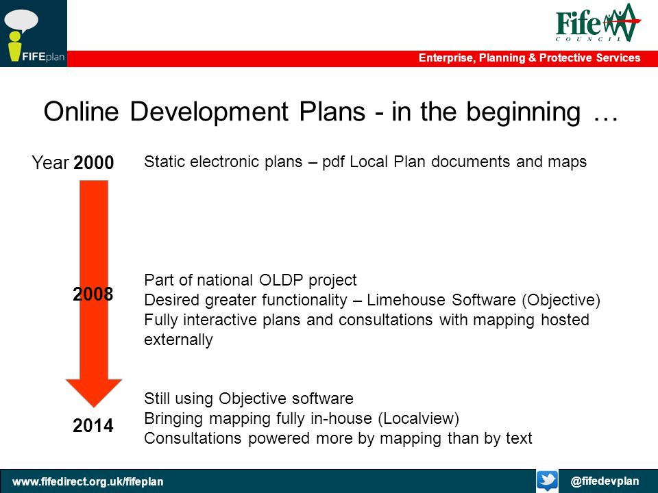 Online Development Plans - in the beginning …