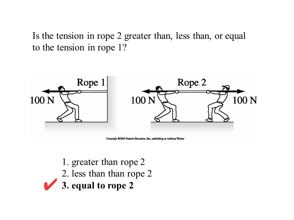 Is the tension in rope 2 greater than, less than, or equal to the tension in rope 1