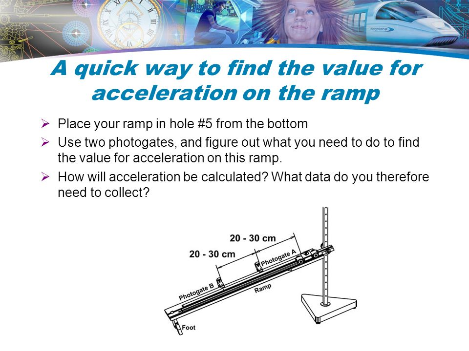 A quick way to find the value for acceleration on the ramp