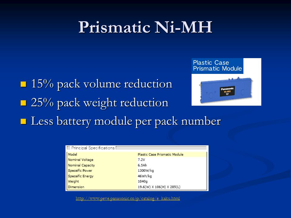 Prismatic Ni-MH 15% pack volume reduction 25% pack weight reduction