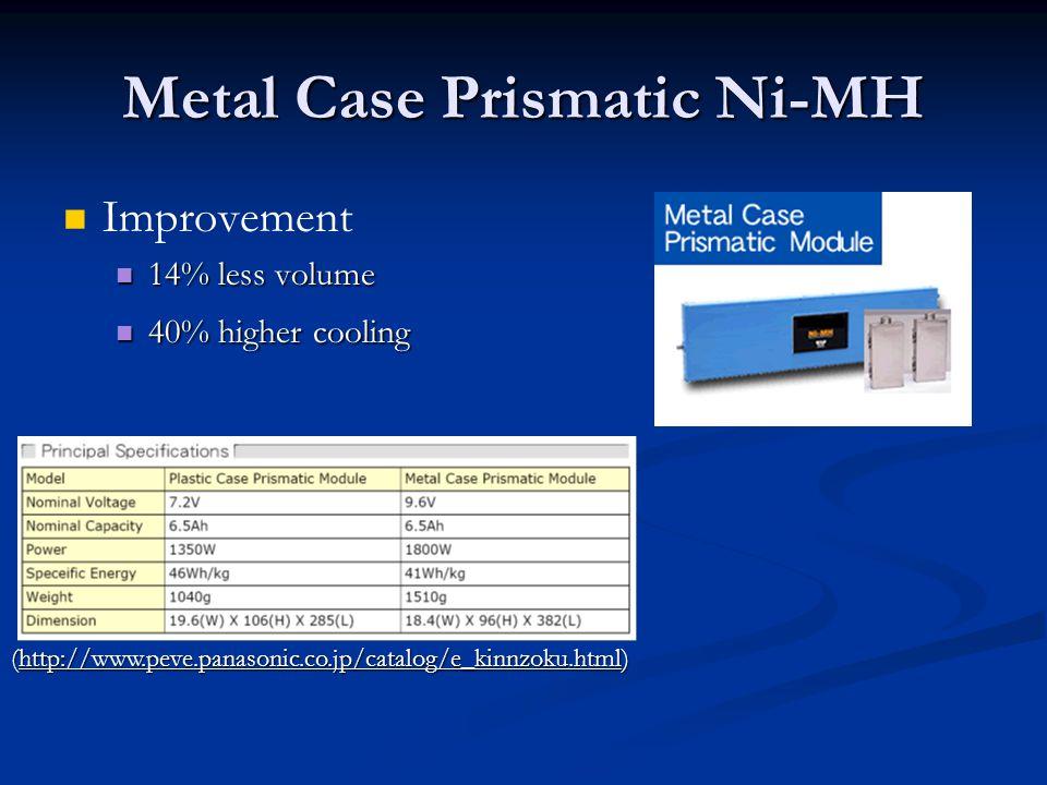 Metal Case Prismatic Ni-MH