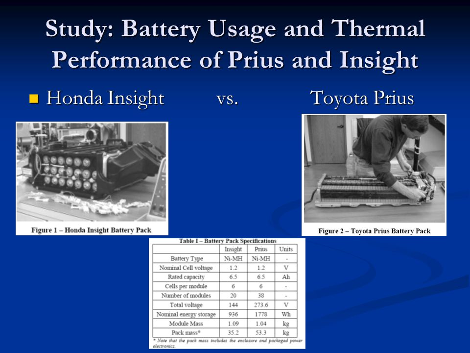 Study: Battery Usage and Thermal Performance of Prius and Insight