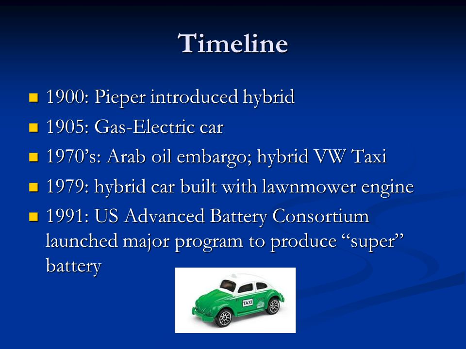 Hybrid Cars How Have They Improved Since Introduction