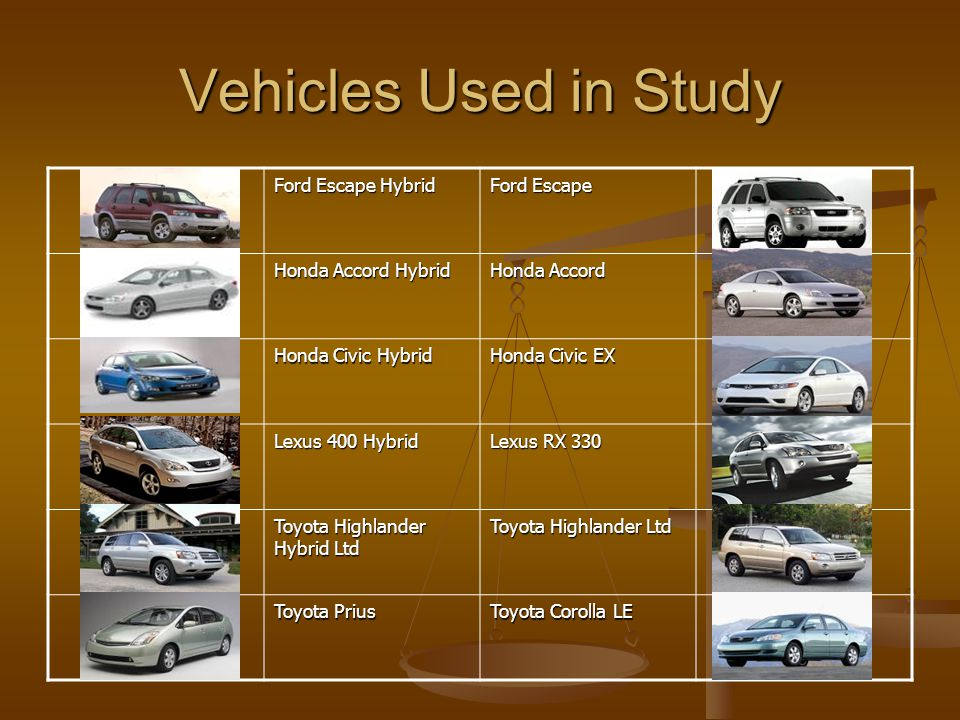 Vehicles Used in Study Ford Escape Hybrid Ford Escape