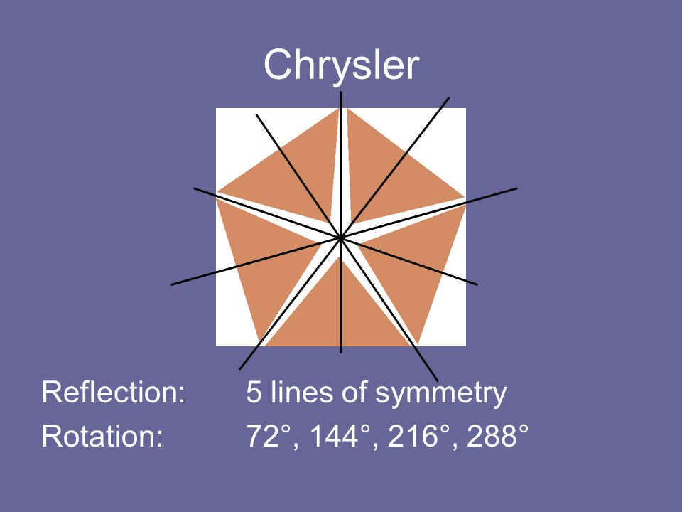 Chrysler Reflection: 5 lines of symmetry