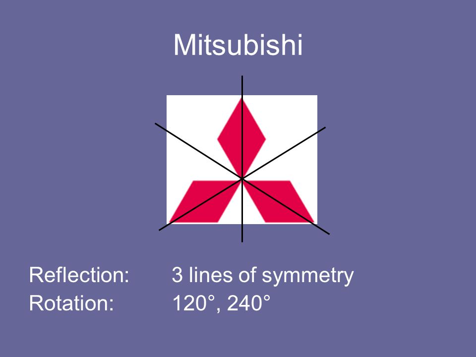 Mitsubishi Reflection: 3 lines of symmetry Rotation: 120°, 240°