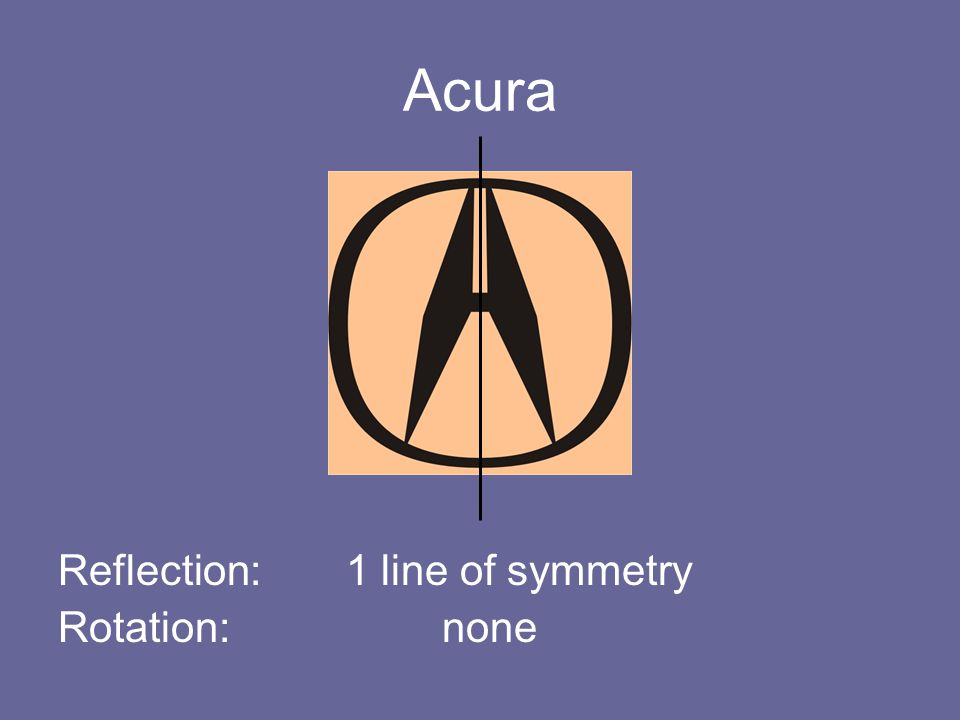 Acura Reflection: 1 line of symmetry Rotation: none