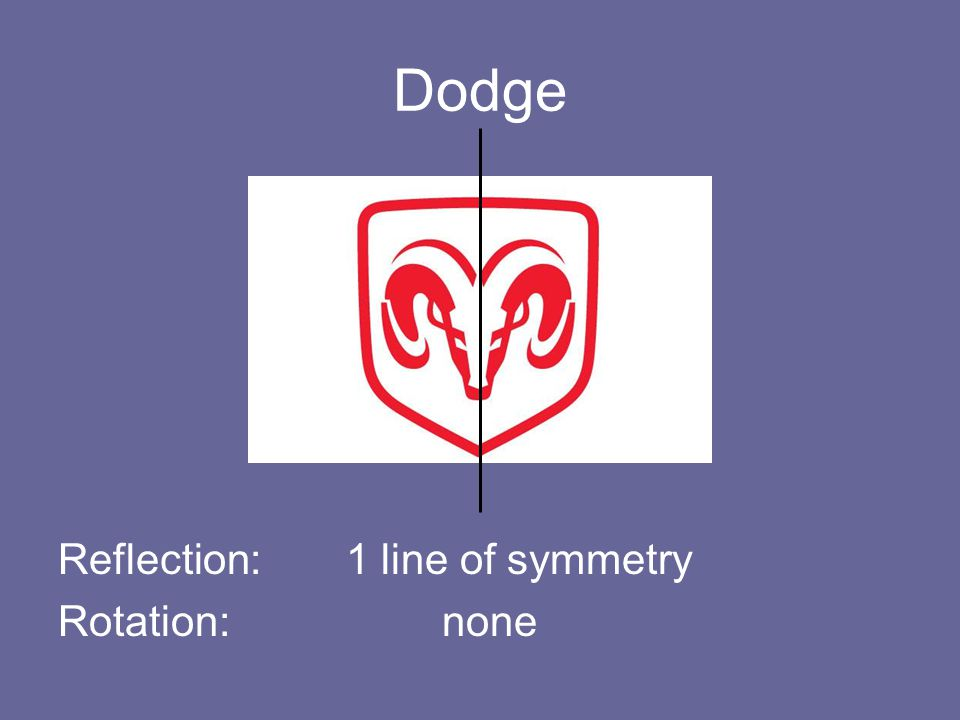Dodge Reflection: 1 line of symmetry Rotation: none