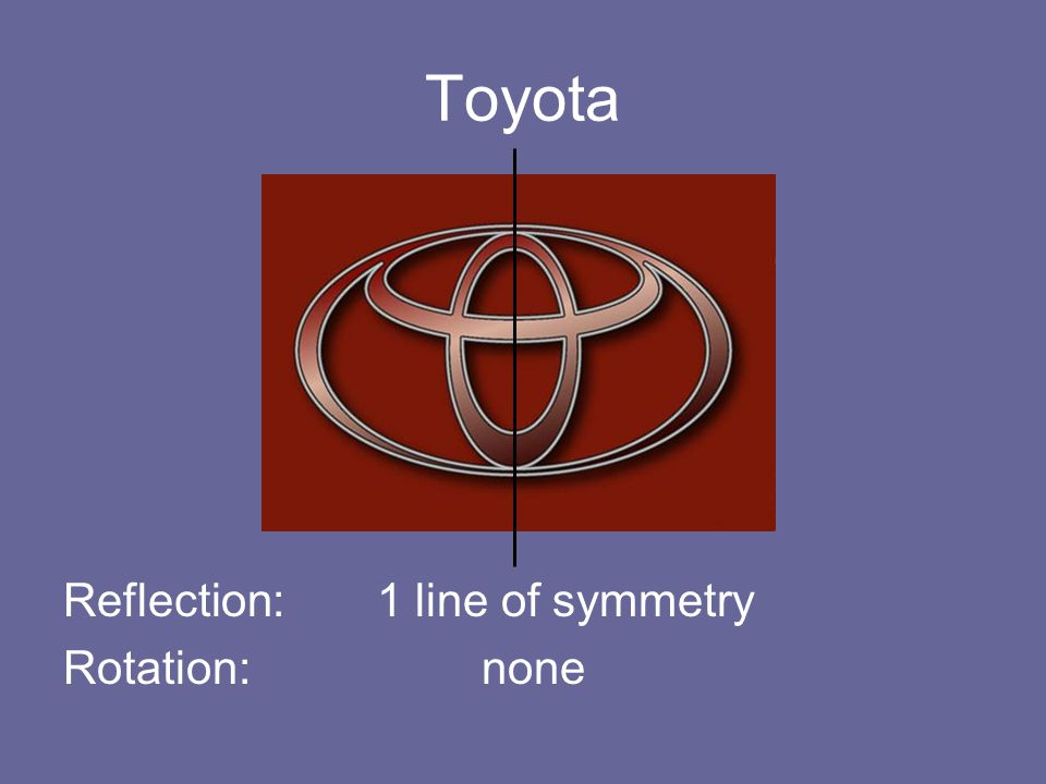 Toyota Reflection: 1 line of symmetry Rotation: none