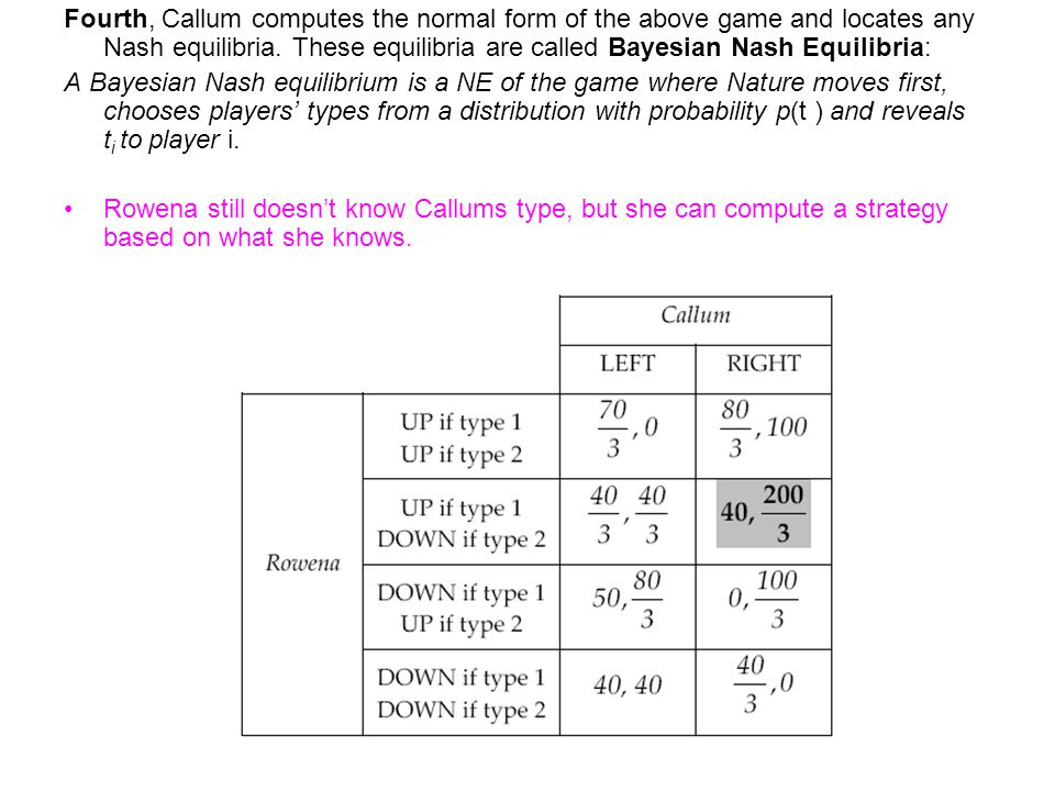 Fourth, Callum computes the normal form of the above game and locates any Nash equilibria. These equilibria are called Bayesian Nash Equilibria: