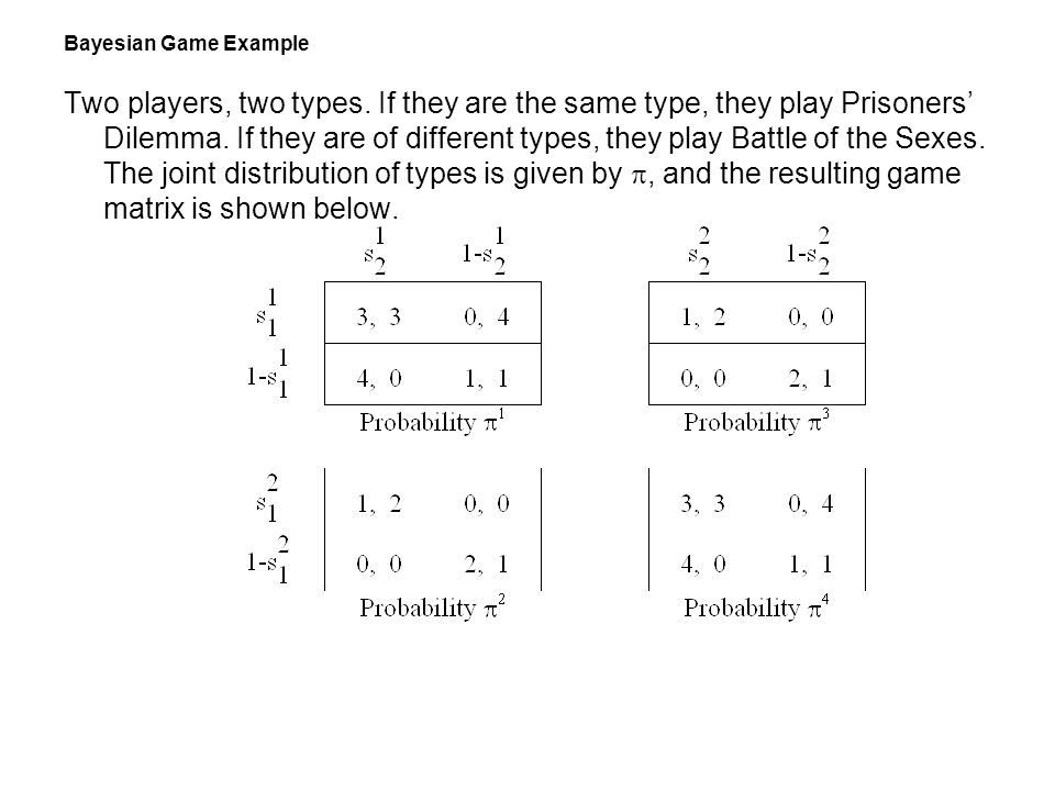 Bayesian Game Example