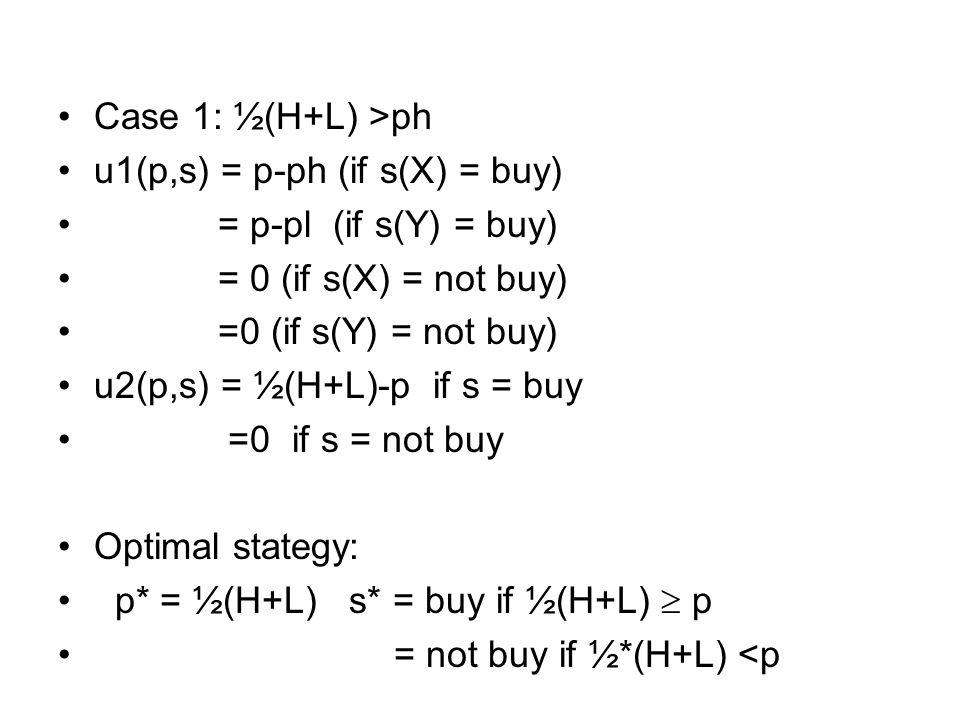 Case 1: ½(H+L) >ph u1(p,s) = p-ph (if s(X) = buy) = p-pl (if s(Y) = buy) = 0 (if s(X) = not buy)