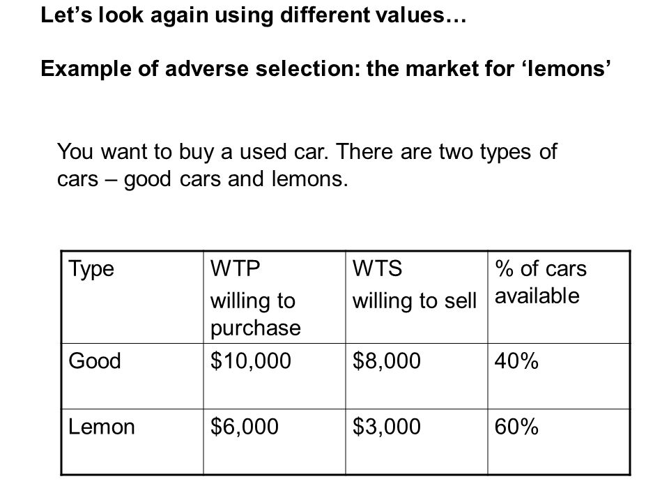 Let's look again using different values… Example of adverse selection: the market for 'lemons'