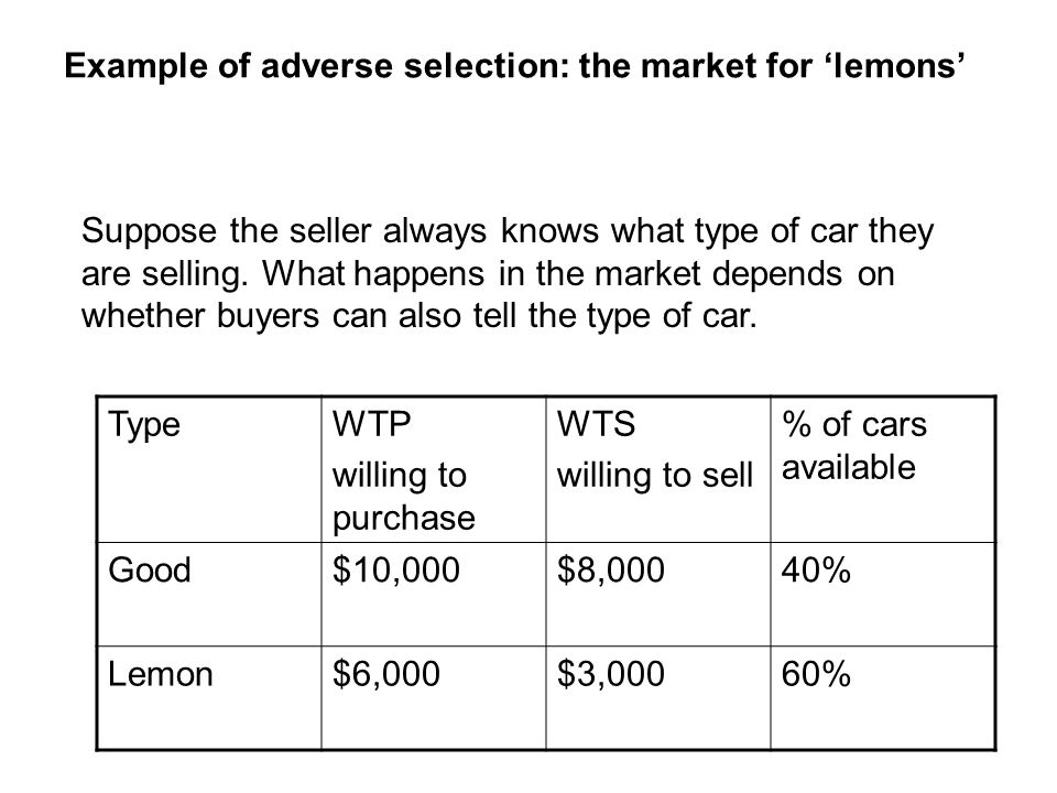 Example of adverse selection: the market for 'lemons'