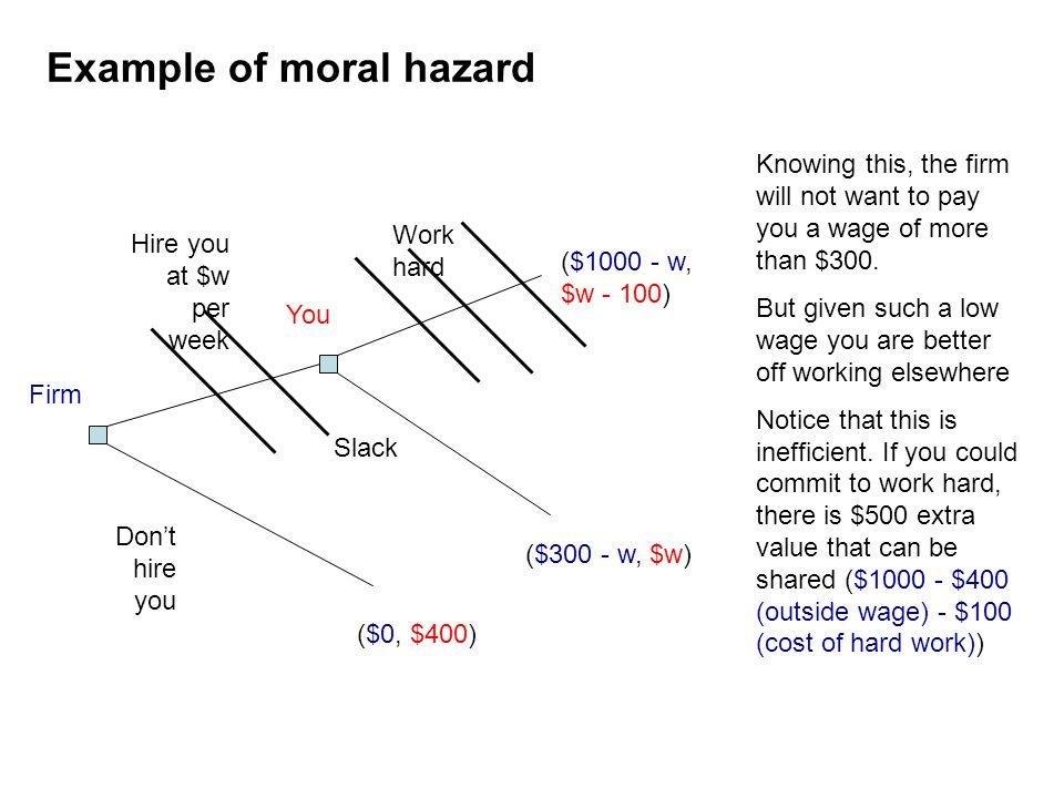 Example of moral hazard