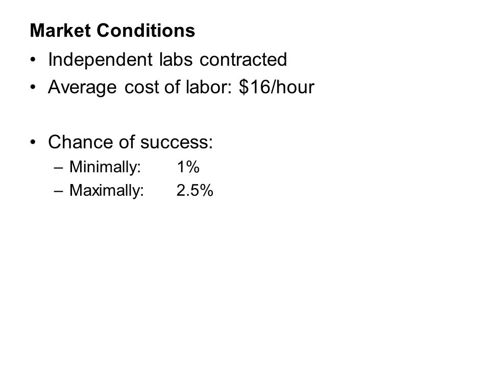 Independent labs contracted Average cost of labor: $16/hour