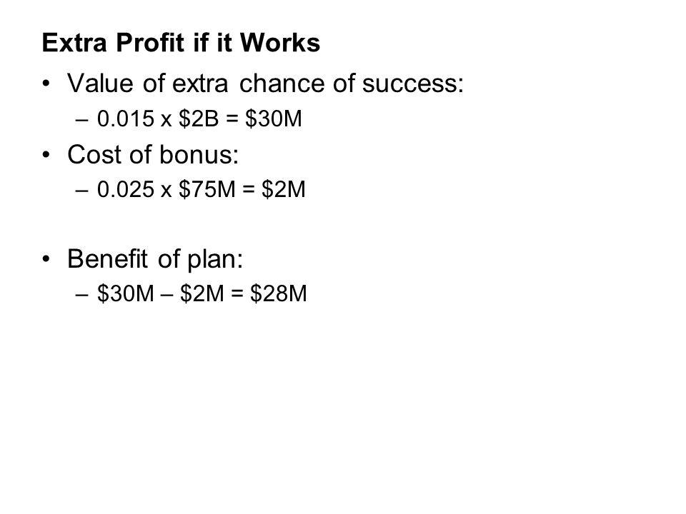 Extra Profit if it Works