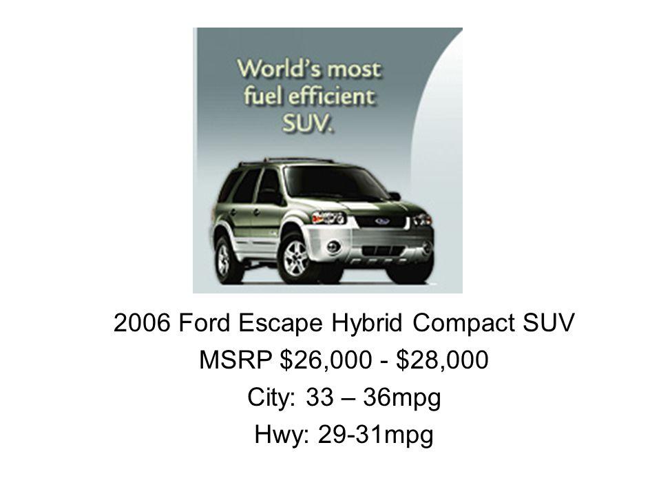 2006 Ford Escape Hybrid Compact SUV