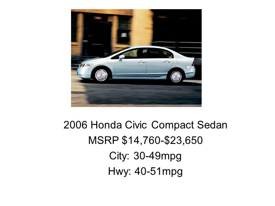 2006 Honda Civic Compact Sedan