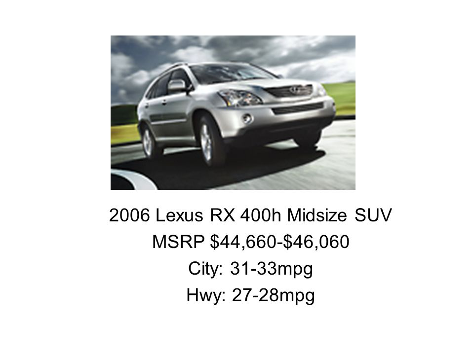 2006 Lexus RX 400h Midsize SUV MSRP $44,660-$46,060 City: 31-33mpg Hwy: 27-28mpg