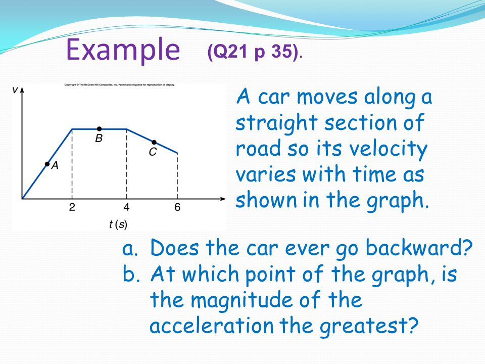 Example (Q21 p 35). A car moves along a straight section of road so its velocity varies with time as shown in the graph.