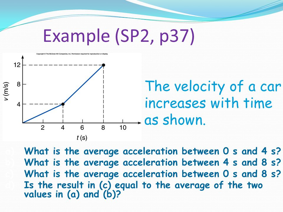 Example (SP2, p37) The velocity of a car increases with time as shown.