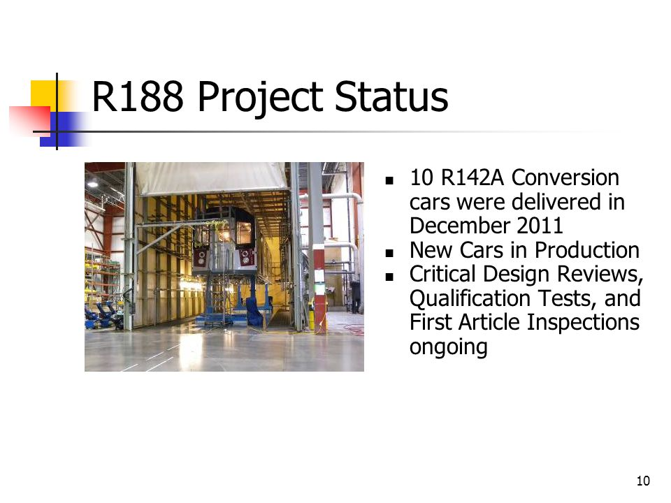 R188 Project Status CBTC Ready: