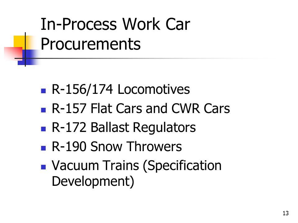 R157 Flat Cars R157 General Arrangement -