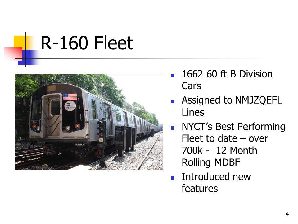 R-160 Features Ergonomic Cab FIND Display Enhanced Regeneration