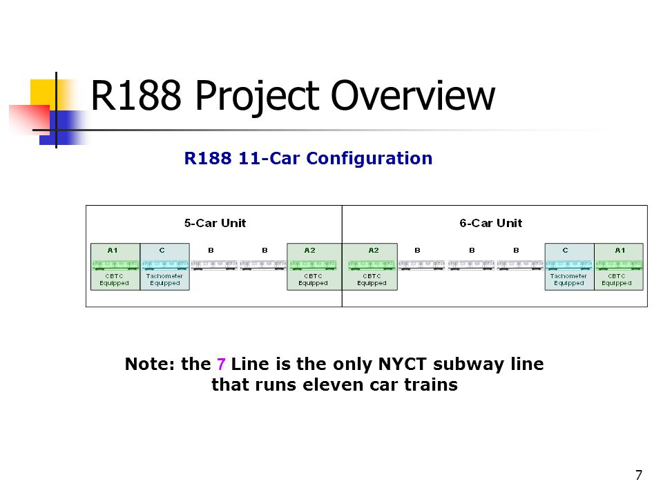 R188 Project Overview Base deliveries complete in December 2012