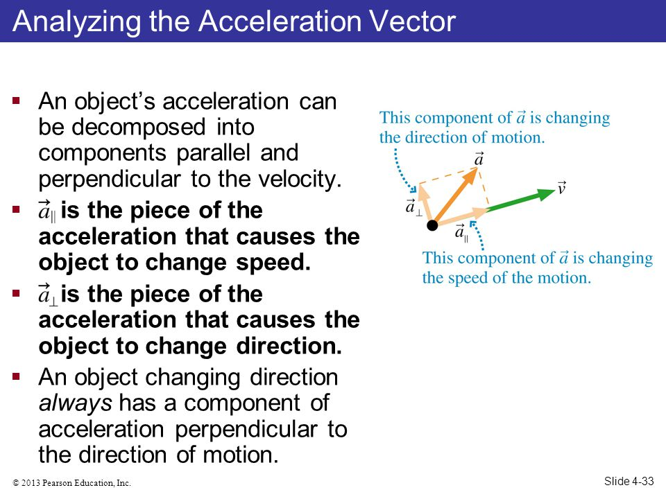 Analyzing the Acceleration Vector