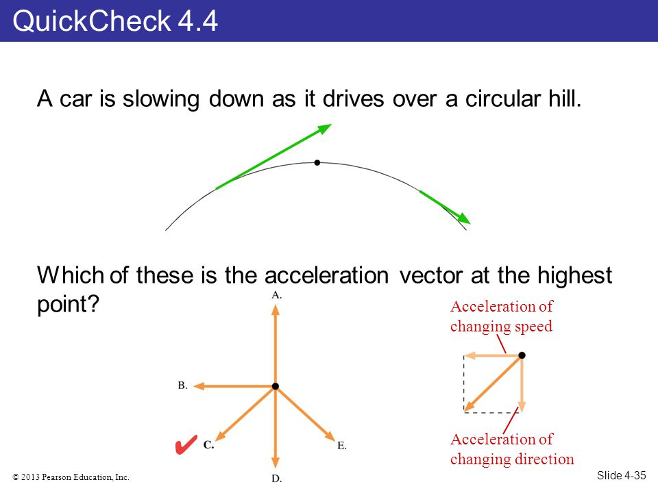 QuickCheck 4.4 A car is slowing down as it drives over a circular hill. Which of these is the acceleration vector at the highest point