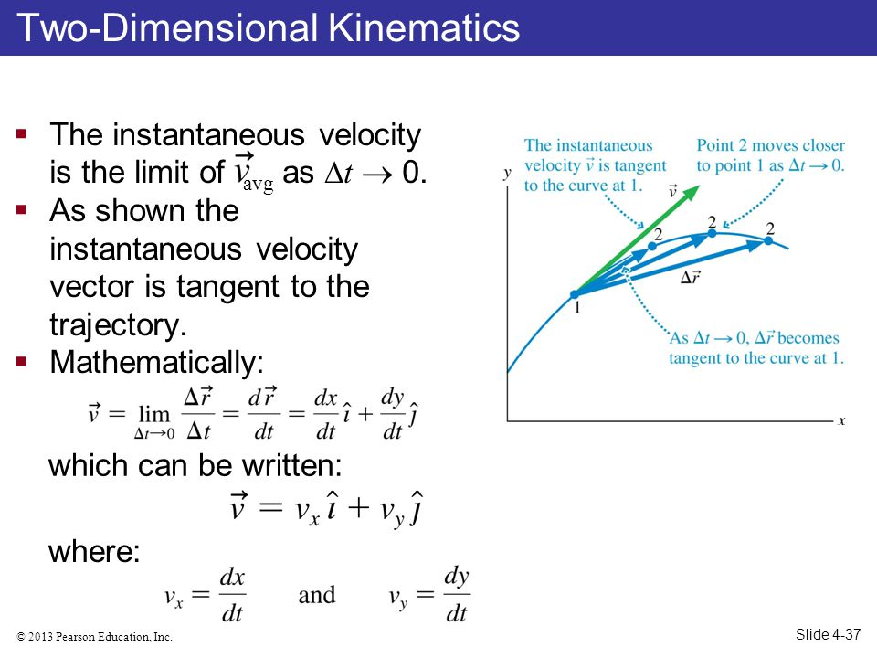 Two-Dimensional Kinematics