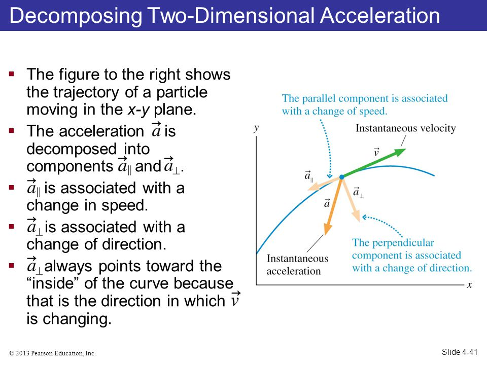 Decomposing Two-Dimensional Acceleration