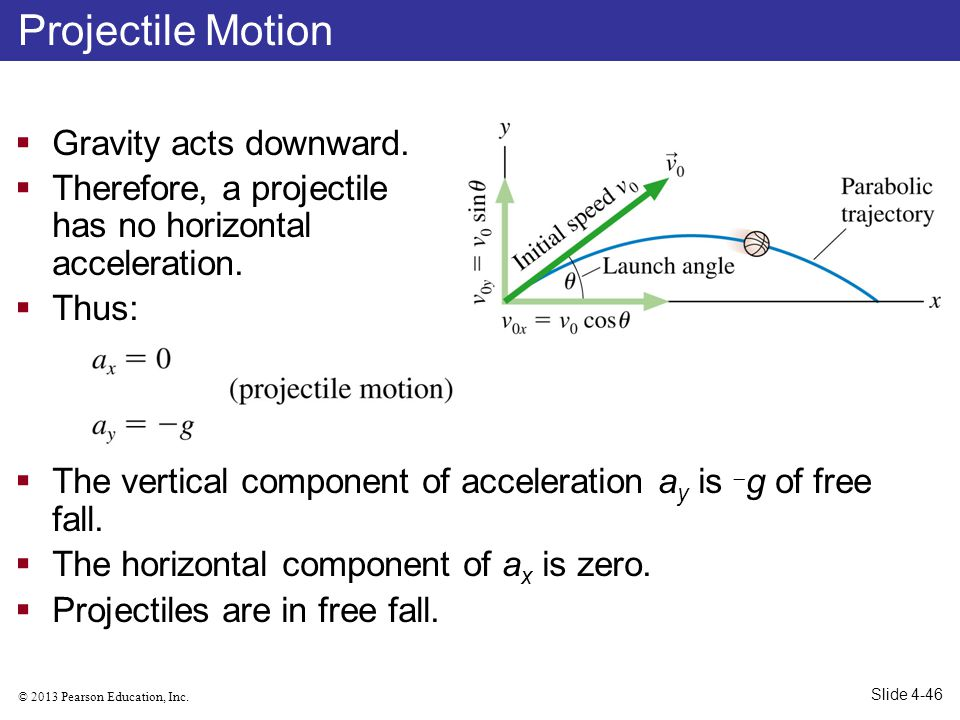Projectile Motion Gravity acts downward.