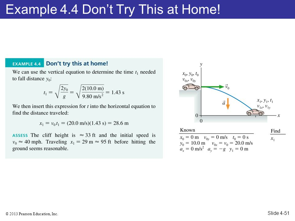 Example 4.4 Don't Try This at Home!