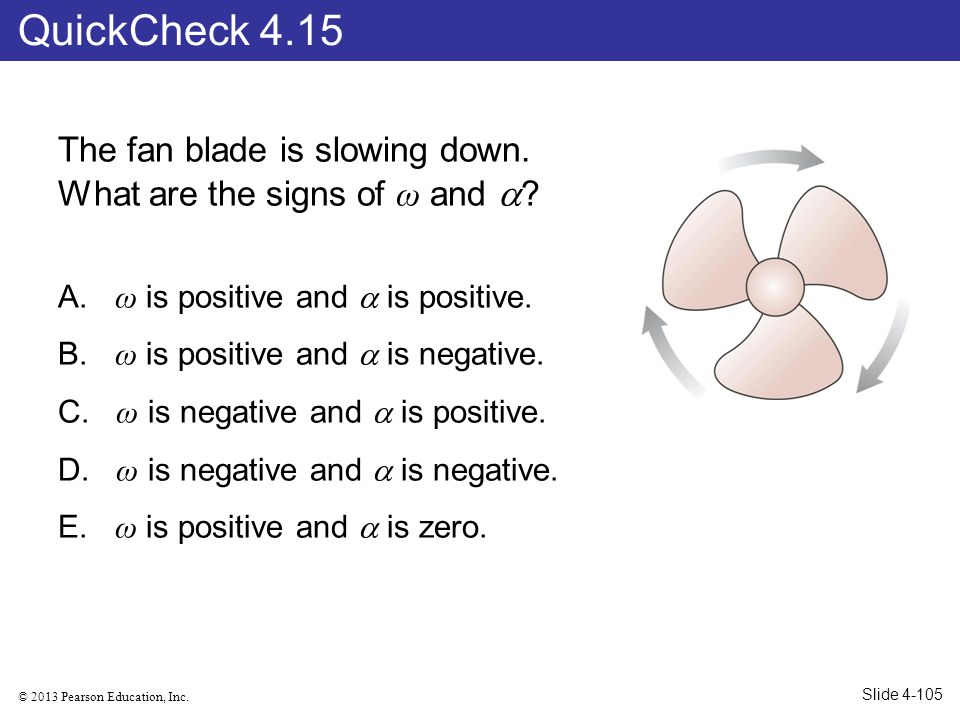 QuickCheck 4.15 The fan blade is slowing down. What are the signs of ω and  A. ω is positive and  is positive.