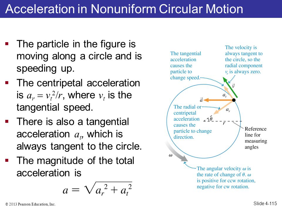 Acceleration in Nonuniform Circular Motion