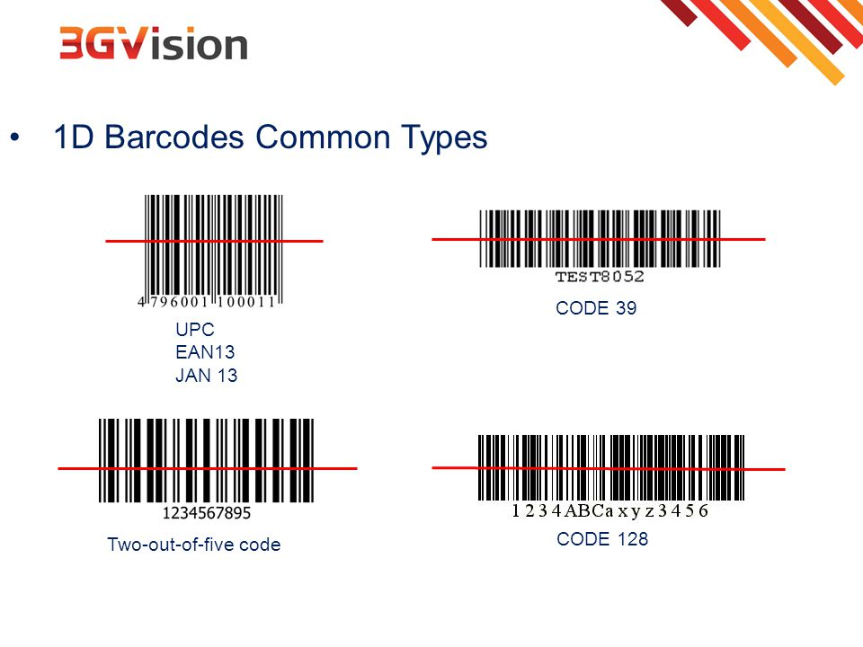 1D Barcodes Common Types
