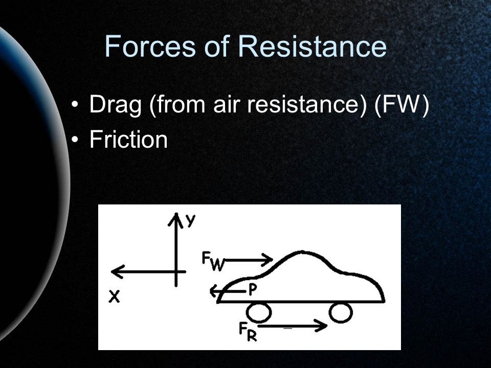 Forces of Resistance Drag (from air resistance) (FW) Friction