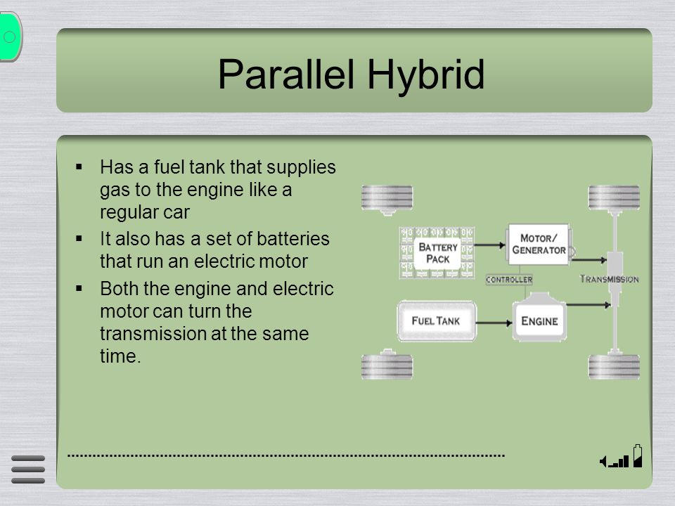 Parallel Hybrid Has a fuel tank that supplies gas to the engine like a regular car. It also has a set of batteries that run an electric motor.