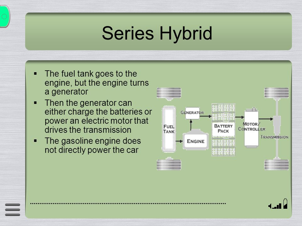 Series Hybrid The fuel tank goes to the engine, but the engine turns a generator.