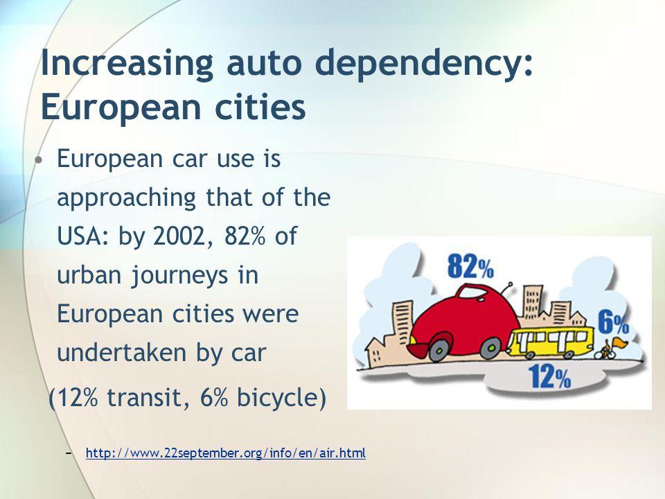 Increasing auto dependency: European cities
