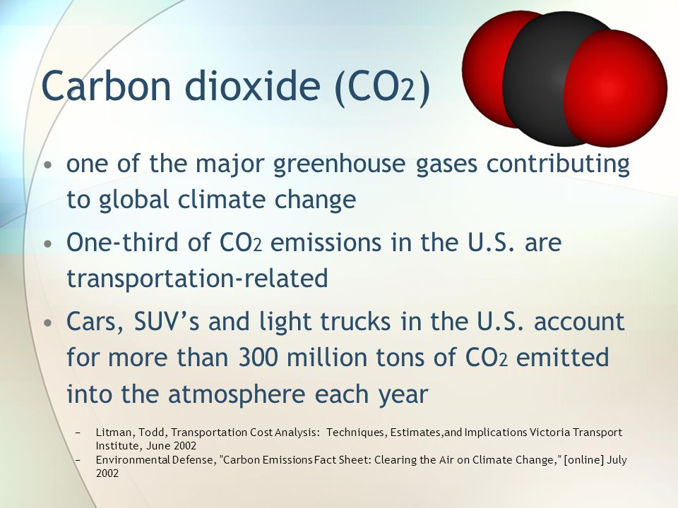 Carbon dioxide (CO2) one of the major greenhouse gases contributing to global climate change.