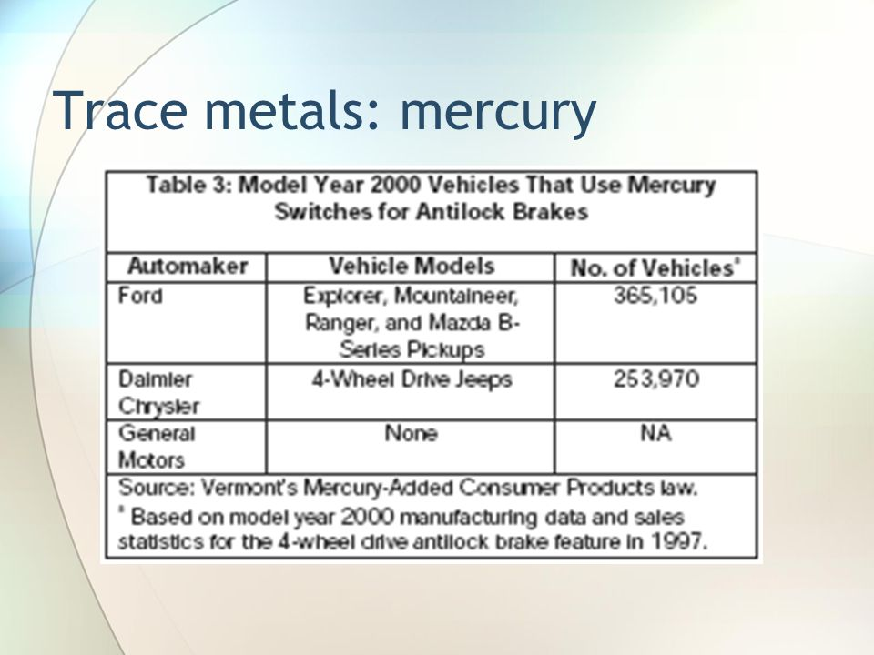 Trace metals: mercury