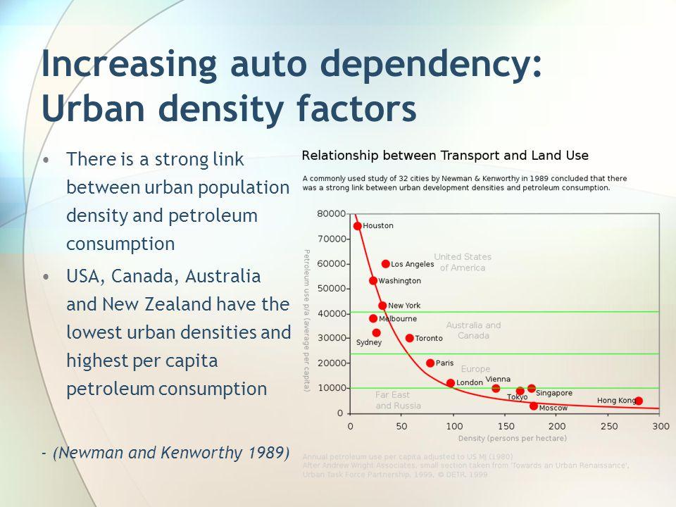 Increasing auto dependency: Urban density factors