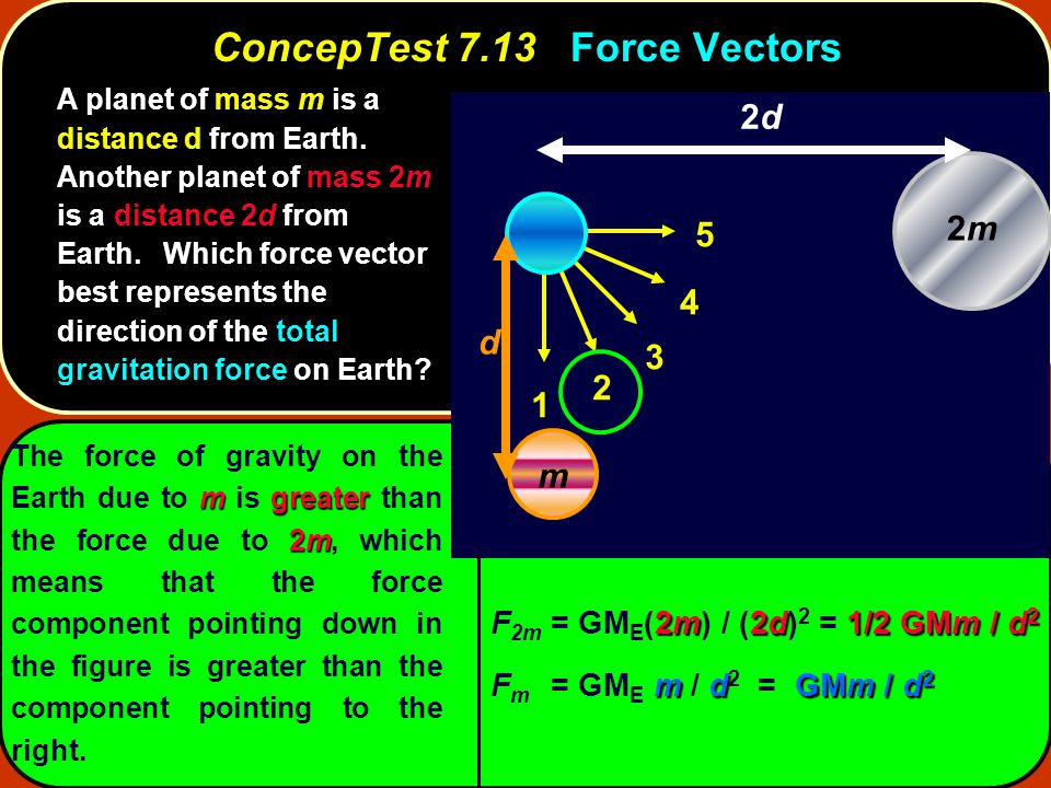 ConcepTest 7.13 Force Vectors