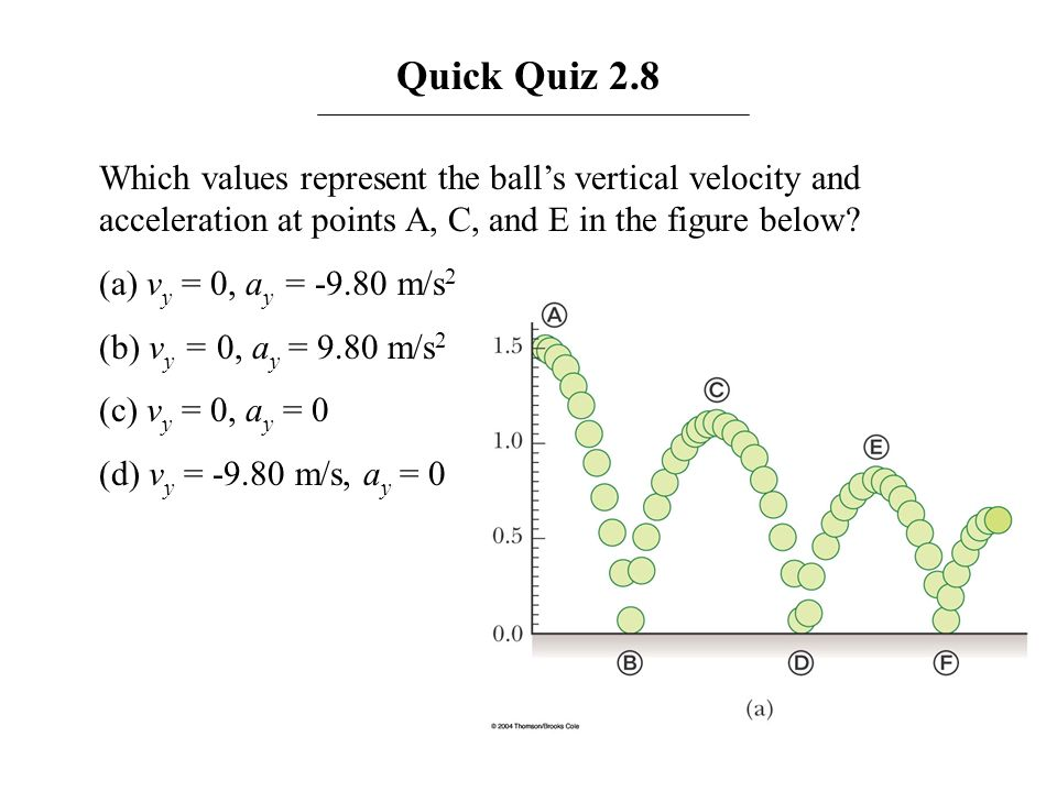 Quick Quiz 2.8 Which values represent the ball's vertical velocity and acceleration at points A, C, and E in the figure below
